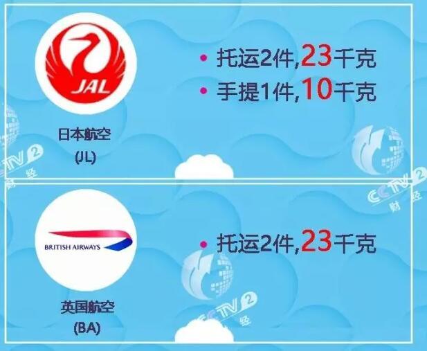 注意!航空公司免费行李规定大调整